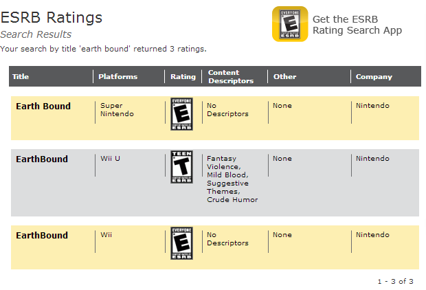 EarthBound's ESRB Rating Changed « EarthBound Central